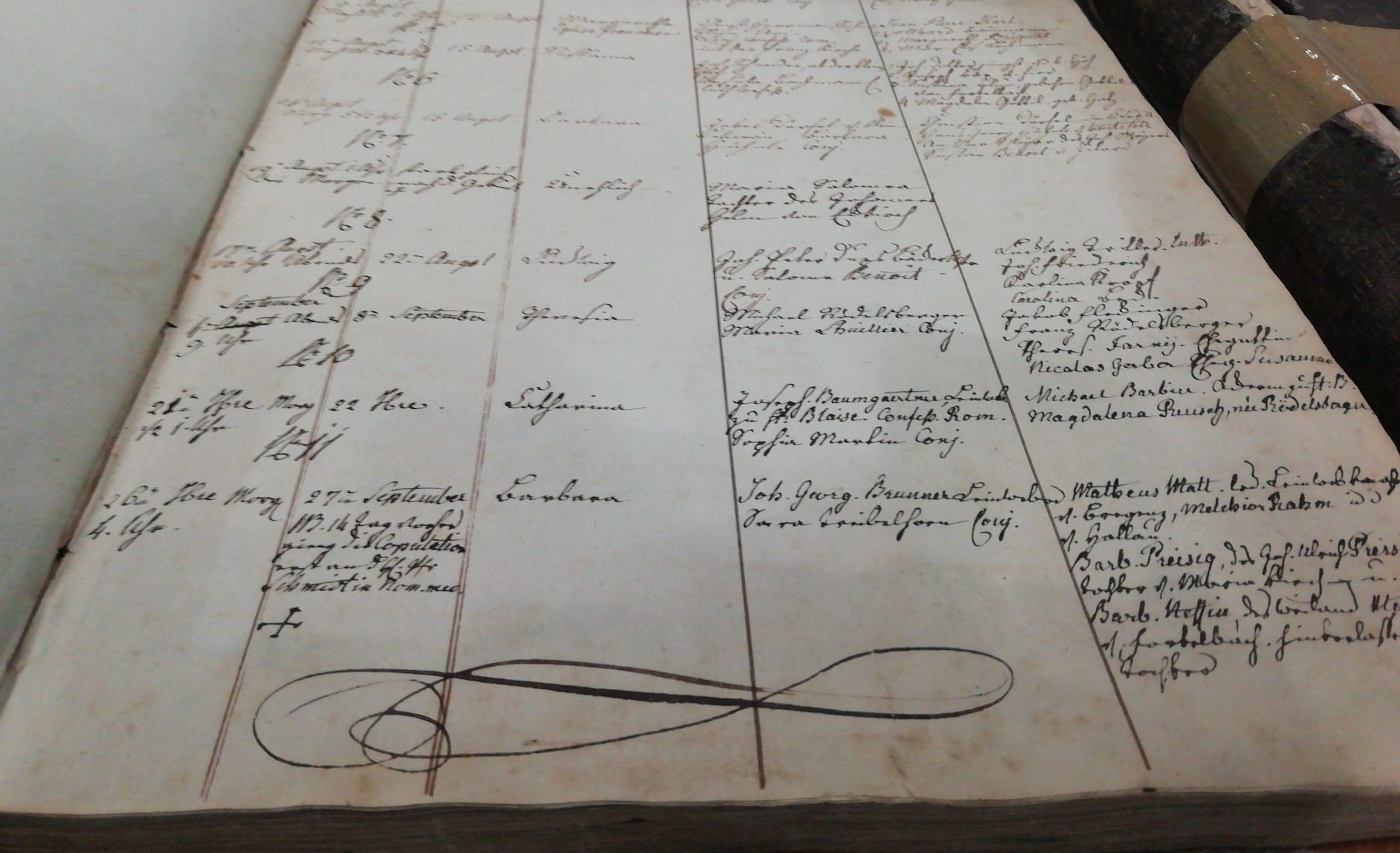 Page d'un registre manuscrit en allemand